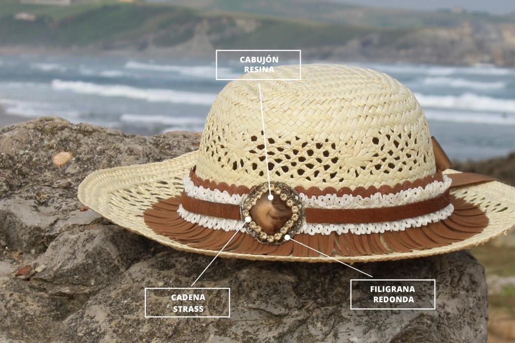 Sombrero de Paja Customizado Paso a Paso
